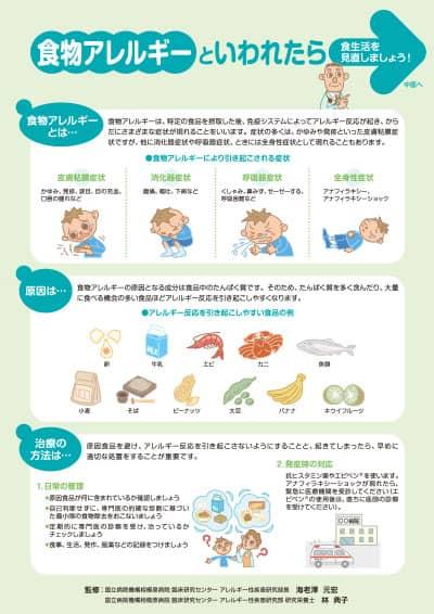 新食事療法シリーズ(食物アレルギー)